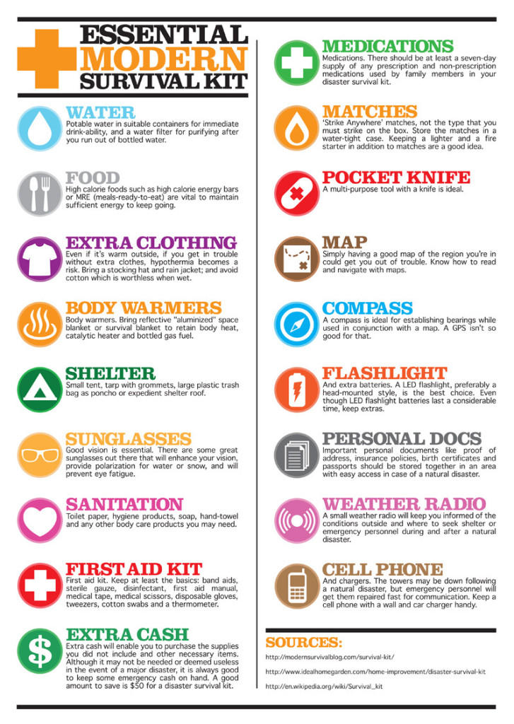 Photo by http://survival-mastery.com/diy/useful-tools/how-to-make-a-survival-kit.html