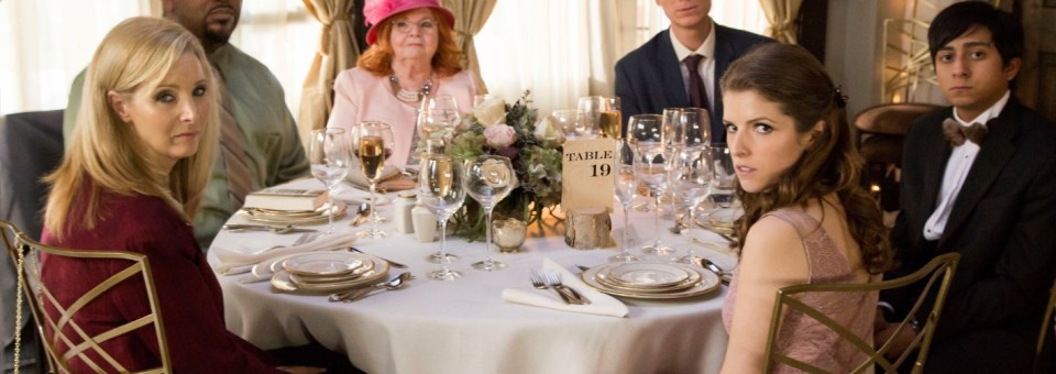 Table 19 – Film Review